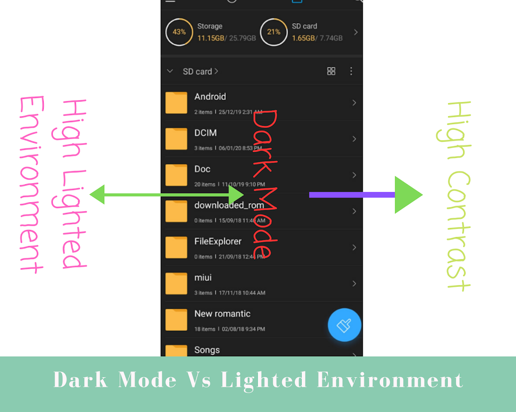 Dark-Mode Is Good Or Bad For Us - dark mode in lighted environment